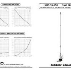 ANTENNA  Mobile  SIRIO SMA 108-550 MHz
